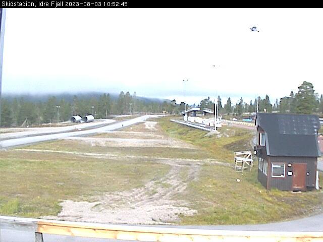 Skidstadion Webbkamera